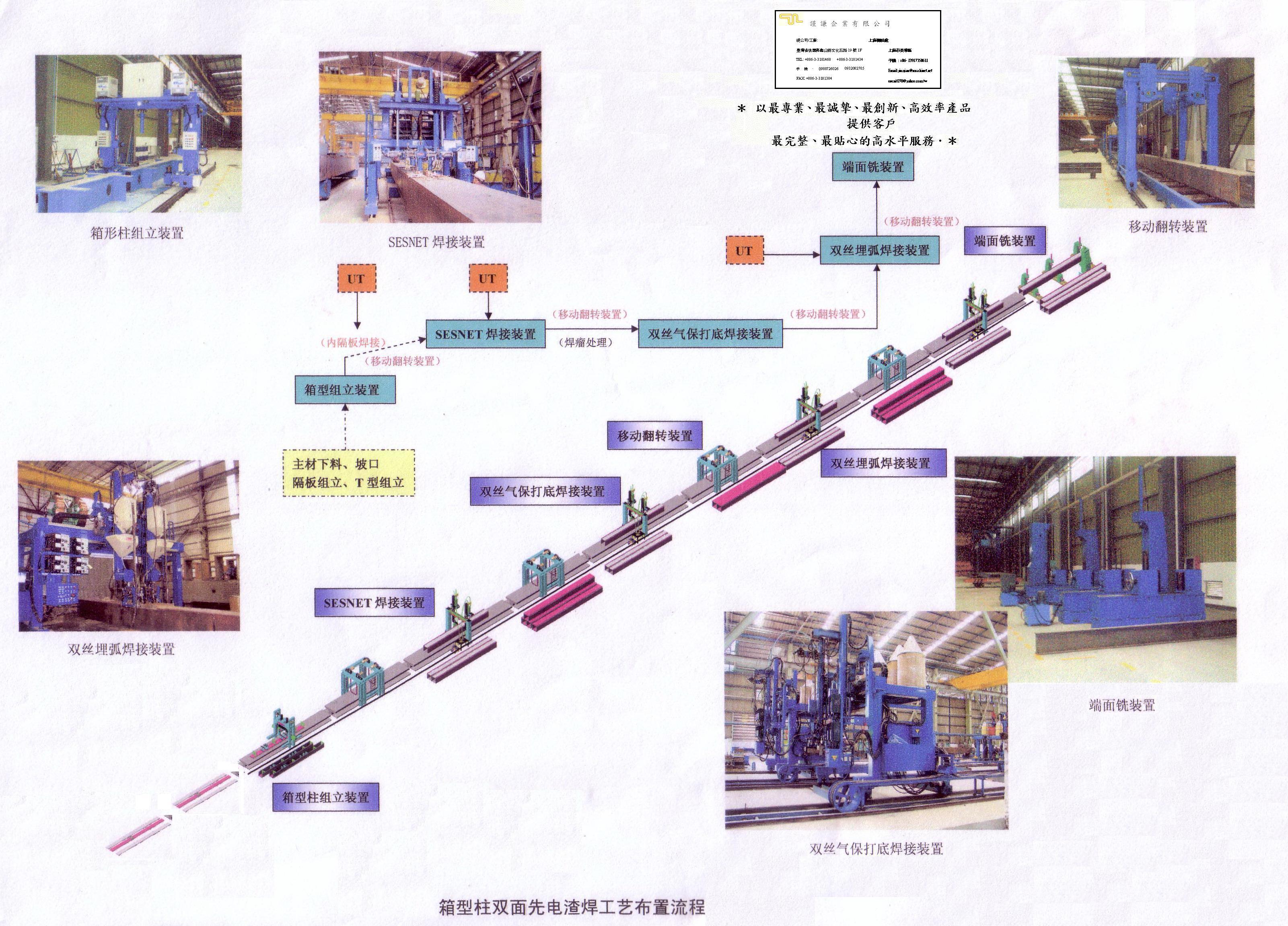 钢结构自动化box箱型柱焊接设生产线流程图
